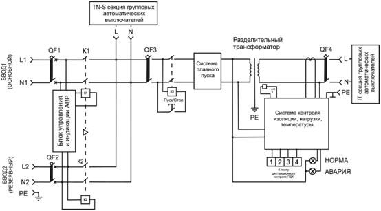 Блок-схема однофазного ТР-ЩР