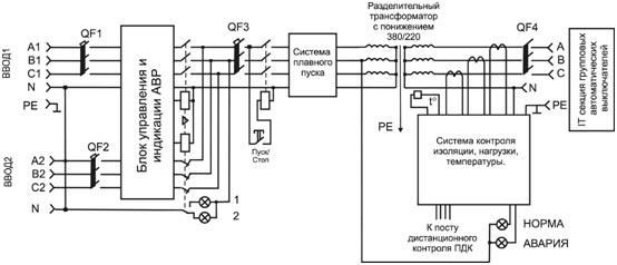 Блок-схема трехфазного ТР-ЩР